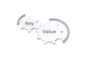 key-value-pair-mongoDB